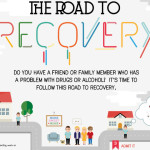 road to recovery from addiction