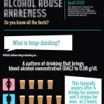 Alcohol Awareness Month 2015