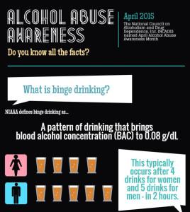 Alcohol Awareness Month 2015