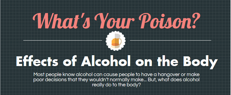the effects of alcohol in college Researchers from connecticut found that even moderate use of alcohol and marijuana can negatively impact the gpa of college students.
