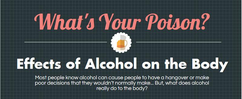Alcohol Awareness 2016