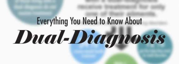 need to know dual diagnosis infographic