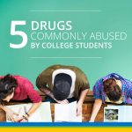 5 most commonly abused drugs by college students eBook Sober College