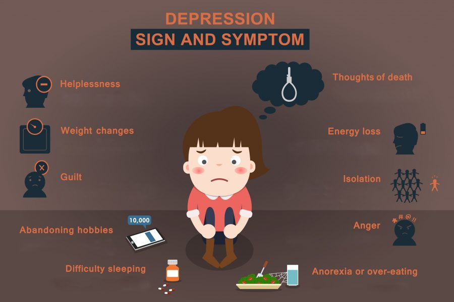 depression addiction recovery infographic