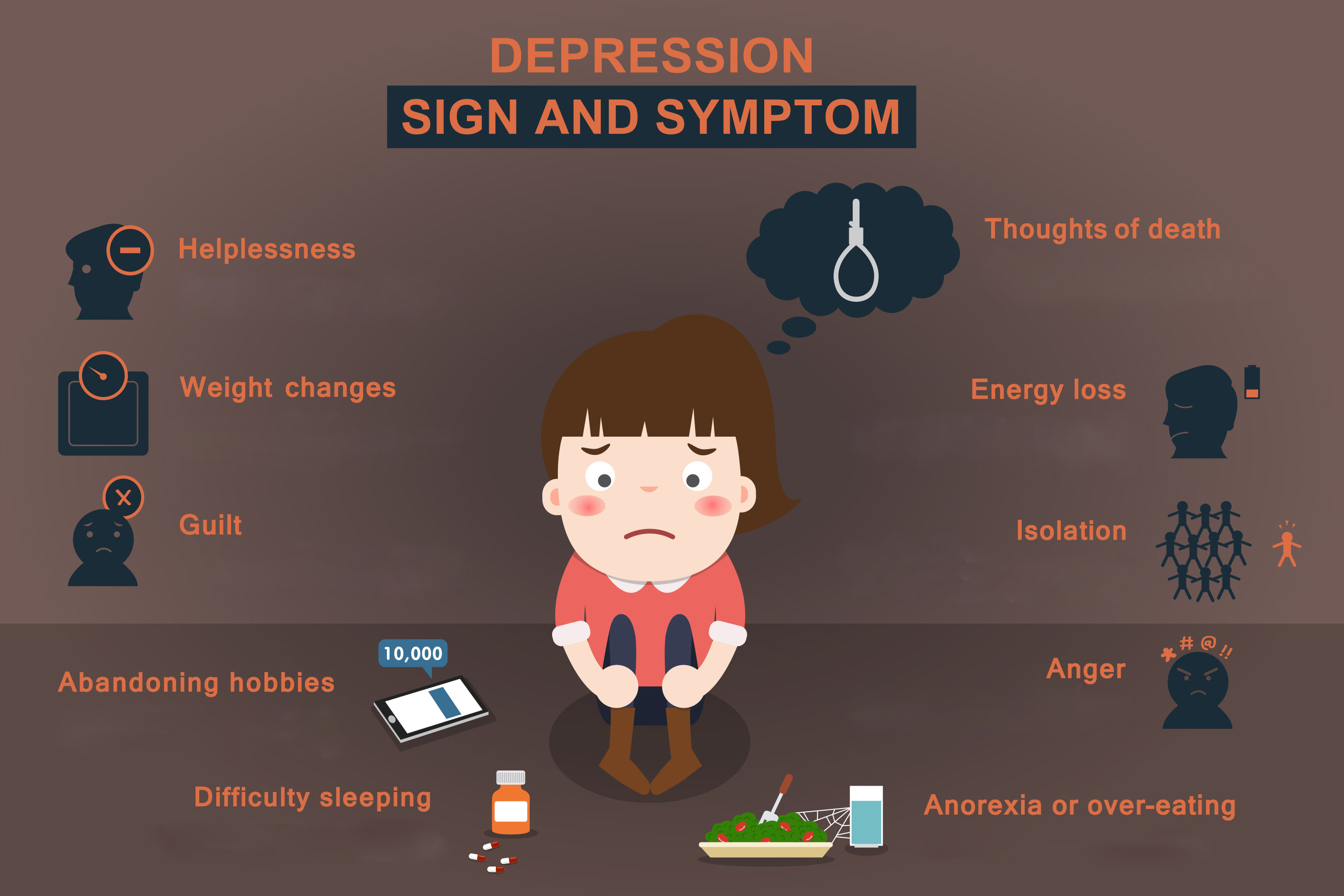 the signs and symptoms of depression in men and women 10 signs of depression one should be well aware of 10 typical warning signs 10 symptoms of depression depression trending topics 1 wellness.