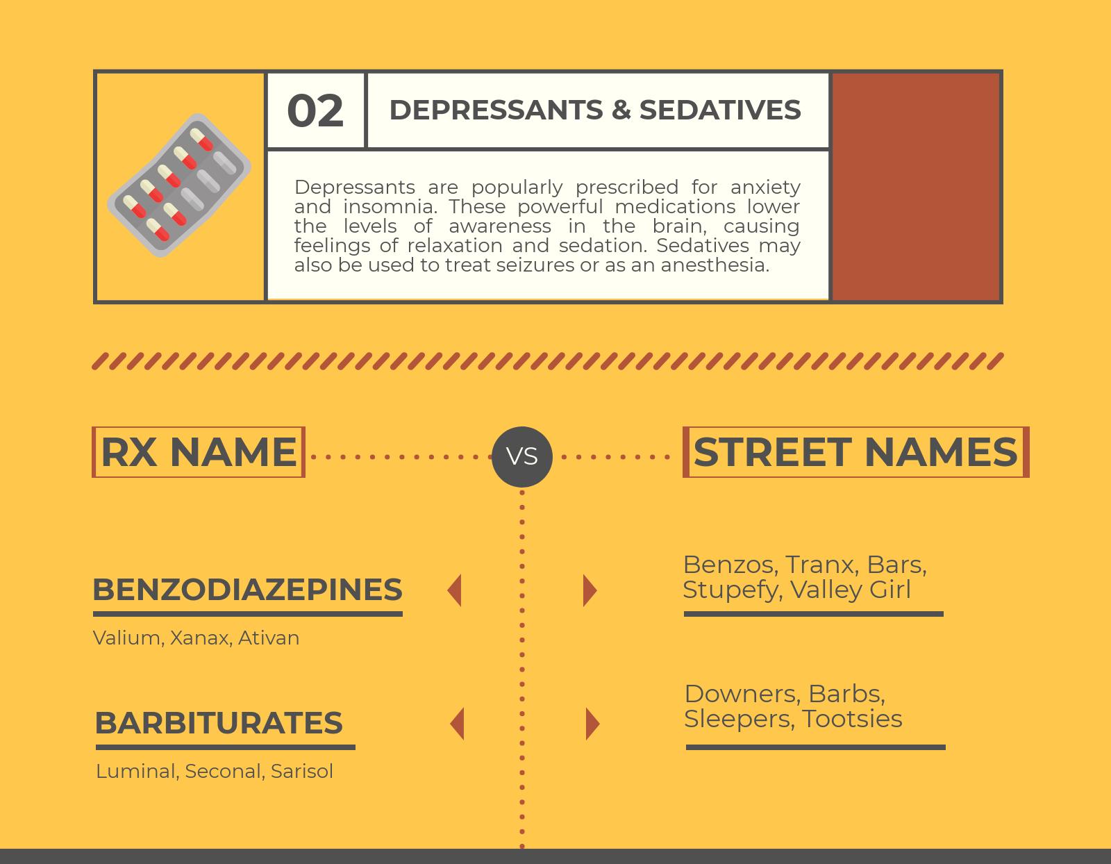 most addictive prescription drugs depressants